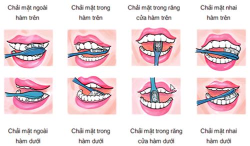 Cách chọn bàn chải đánh răng cho trẻ
