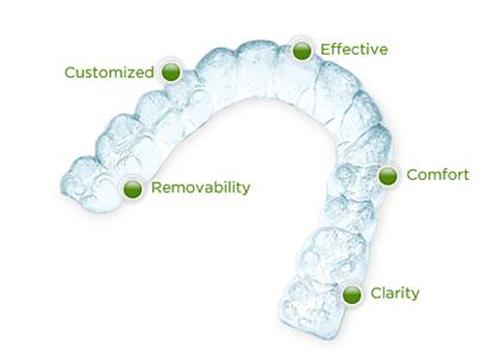 Niềng răng thẩm mỹ invisalign là gì?